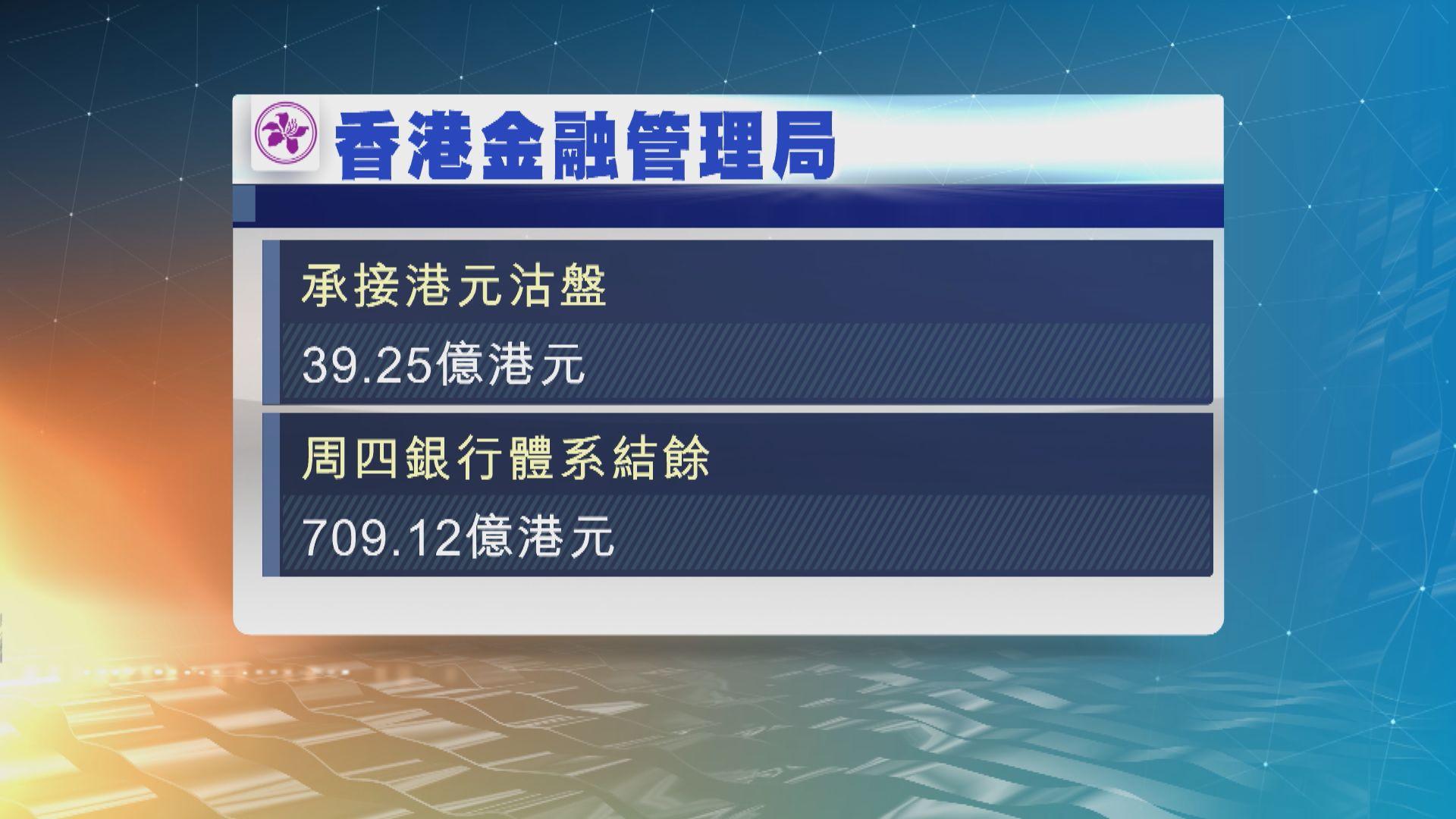 金管局今早承接逾39億港元沽盤