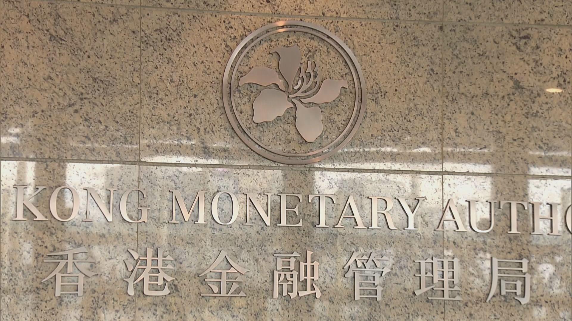 金管局今早承接約20億港元沽盤