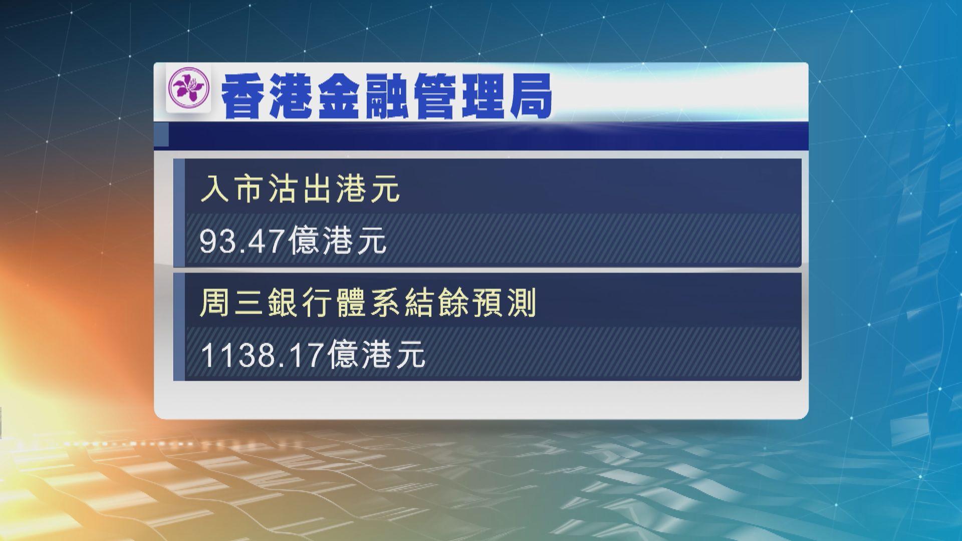金管局自上周五來向市場注資190.82億港元