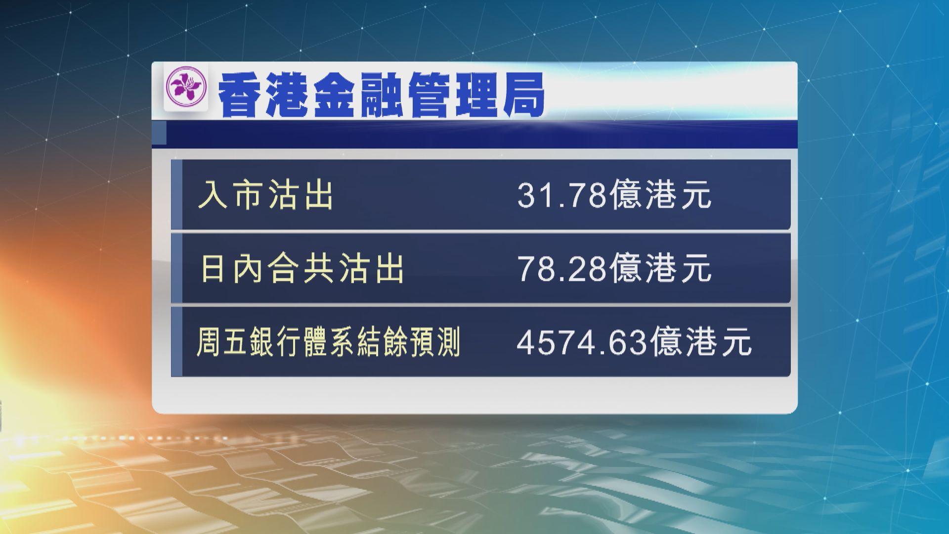 螞蟻集團招股熱錢持續流入香港 金融管理局今早再入市