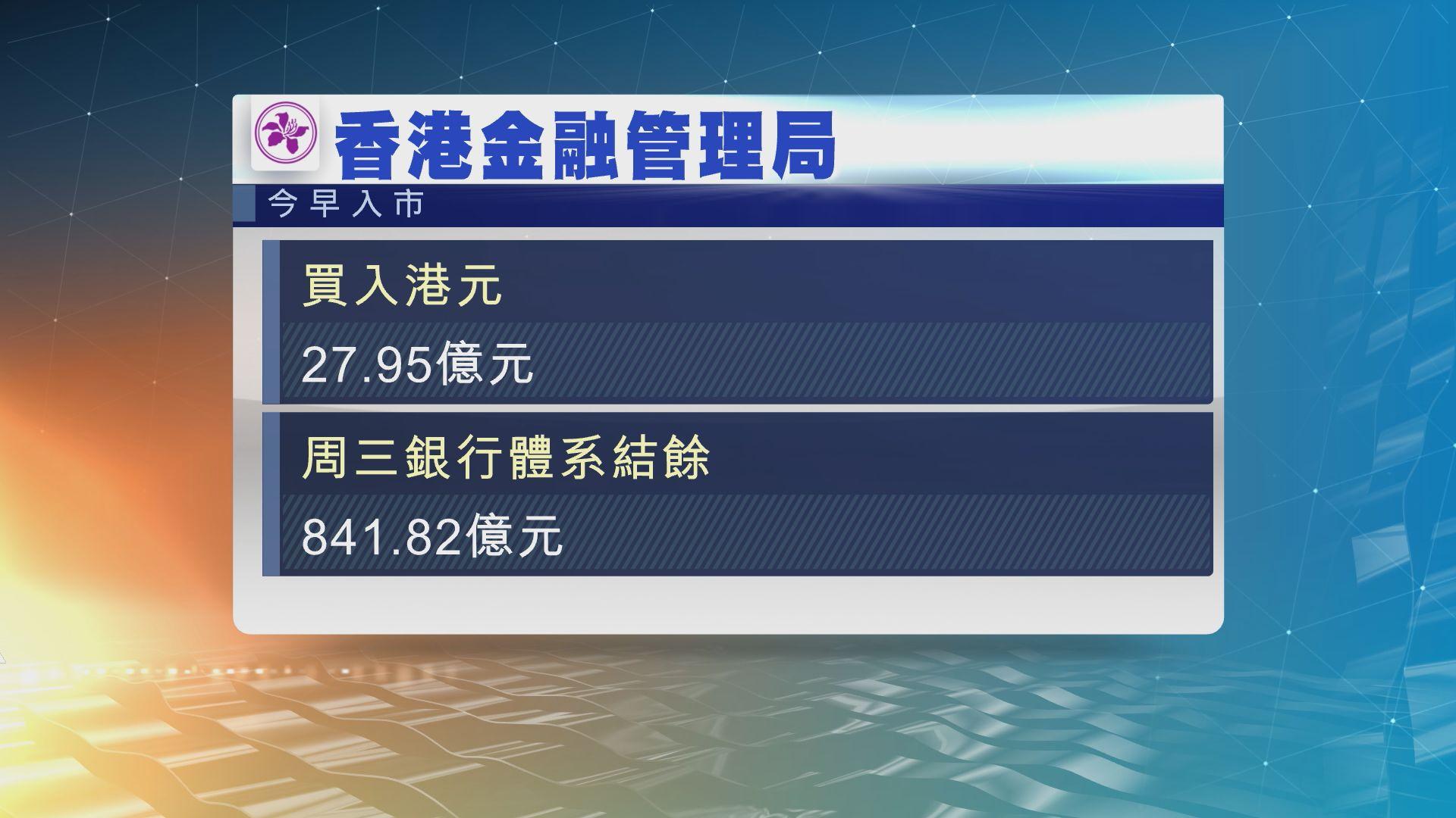 金管局今早入市 買入近28億港元