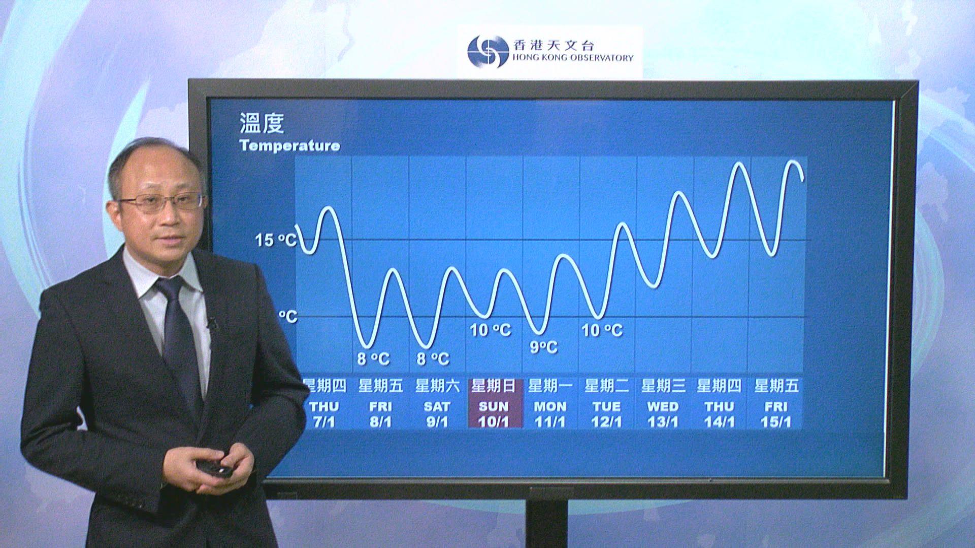 天文台:明日開始轉冷 周五六降至約8度
