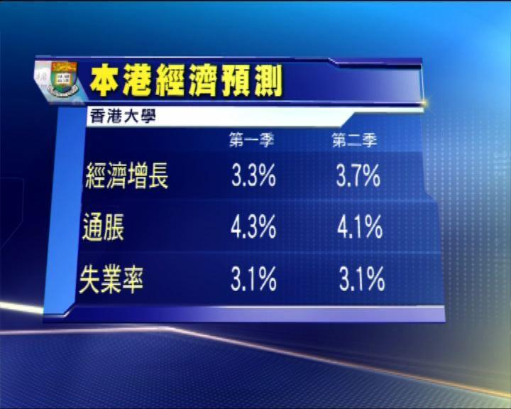 王家富料今年樓價下滑15%