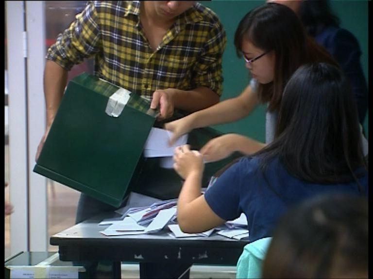 港大學生會兩項公投議案獲通過