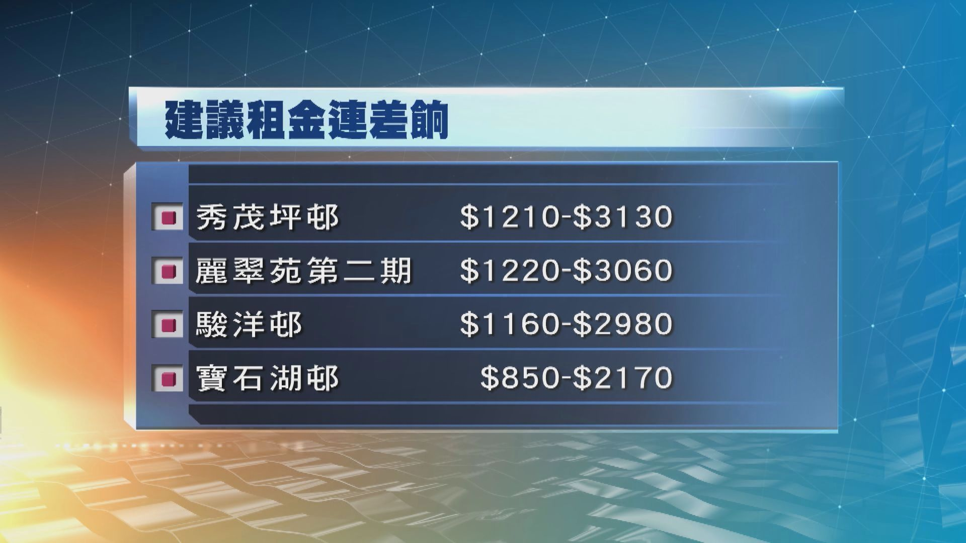 房委會新落成單位租金由八百至三千不等