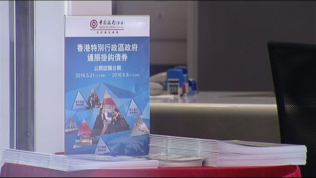 中銀:iBond認購人數跌逾10%