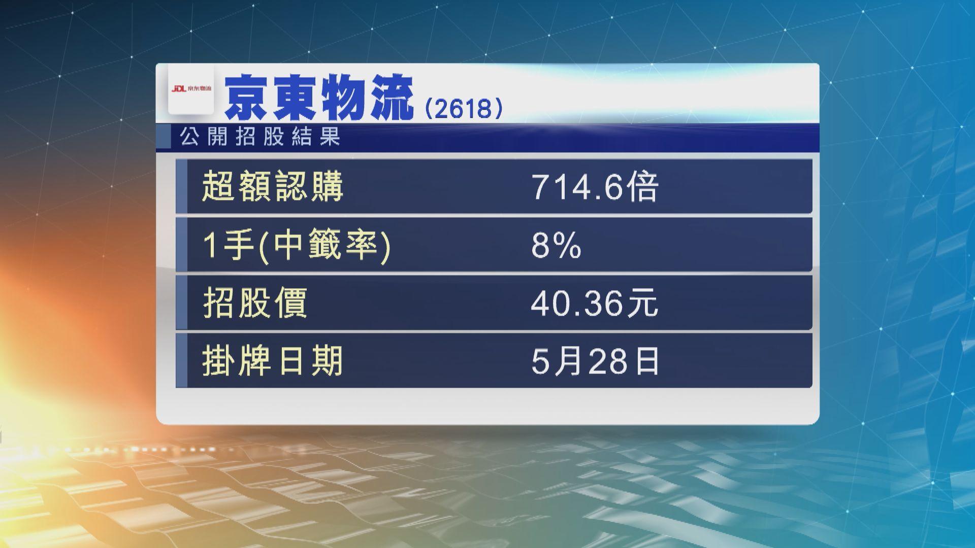 京東物流公開招股 獲超過700倍超額認購