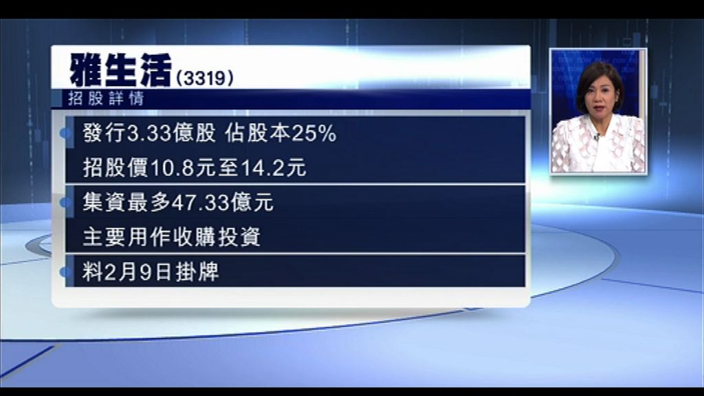 【籌47億】雅生活下周一招股