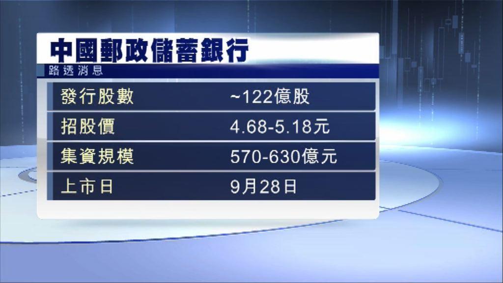 中國郵政儲蓄銀行擬上市集資逾600億元