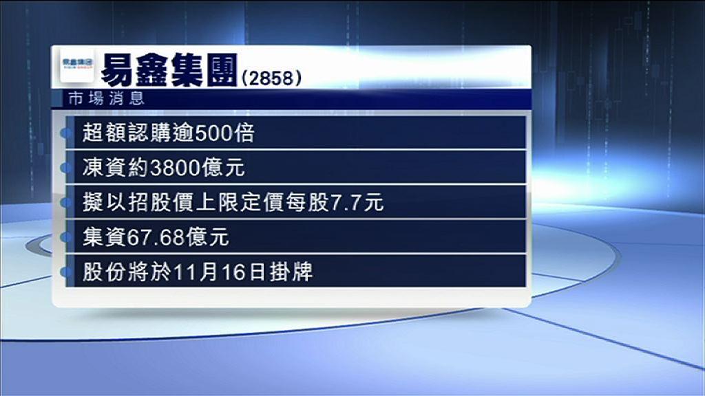 【凍資3820億】傳易鑫超購逾500倍