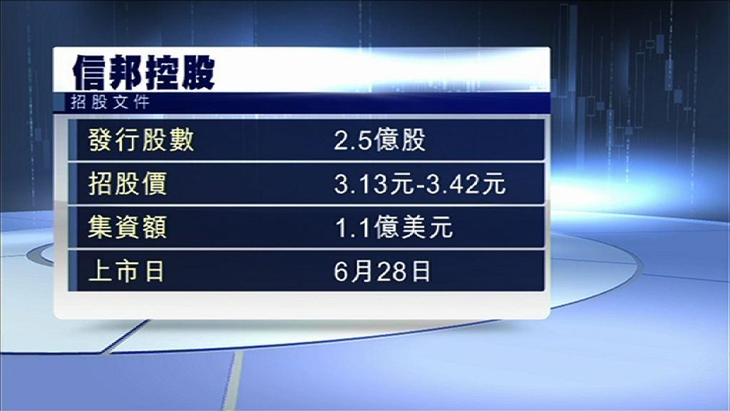 【月底掛牌】信邦上市籌8.5億