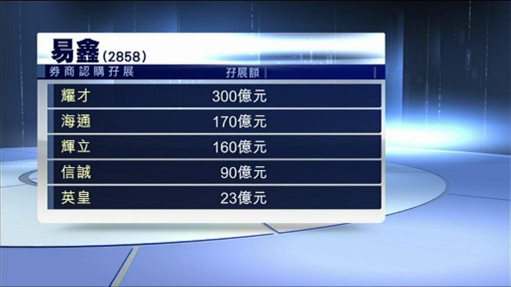 【招股次日】易鑫暫接逾700億孖展認購