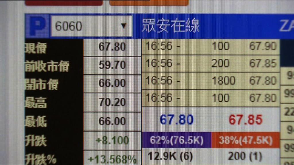 【追揸沽】眾安保險周四掛牌 暗盤高招股價逾一成四