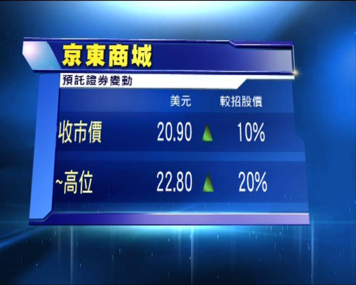 京東於美國首日掛牌 曾飆20%