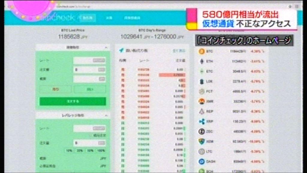 日虛擬貨幣交易所將賠償客戶損失