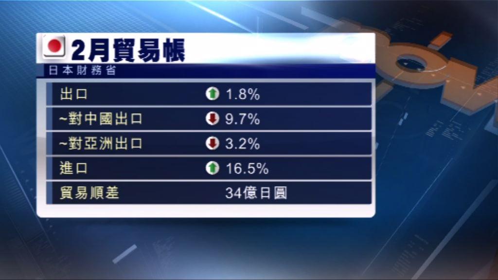 日本上月出口增幅大幅放緩至1.9%