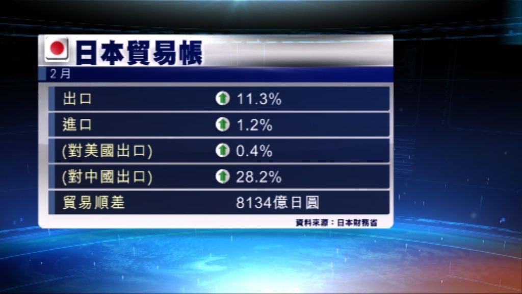 日本出口連續三個月錄得升幅
