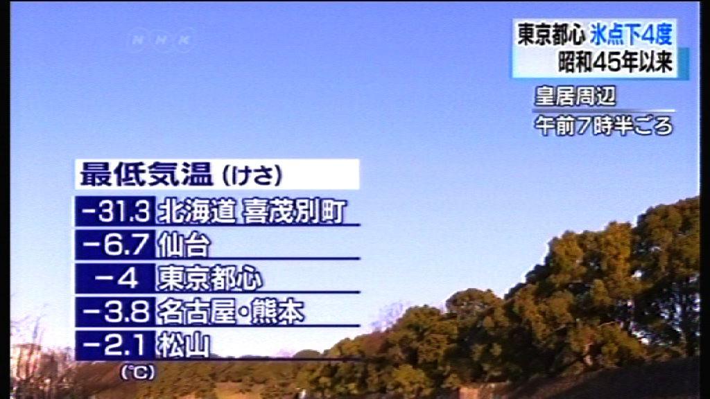 日韓受冷空氣影響天氣嚴寒