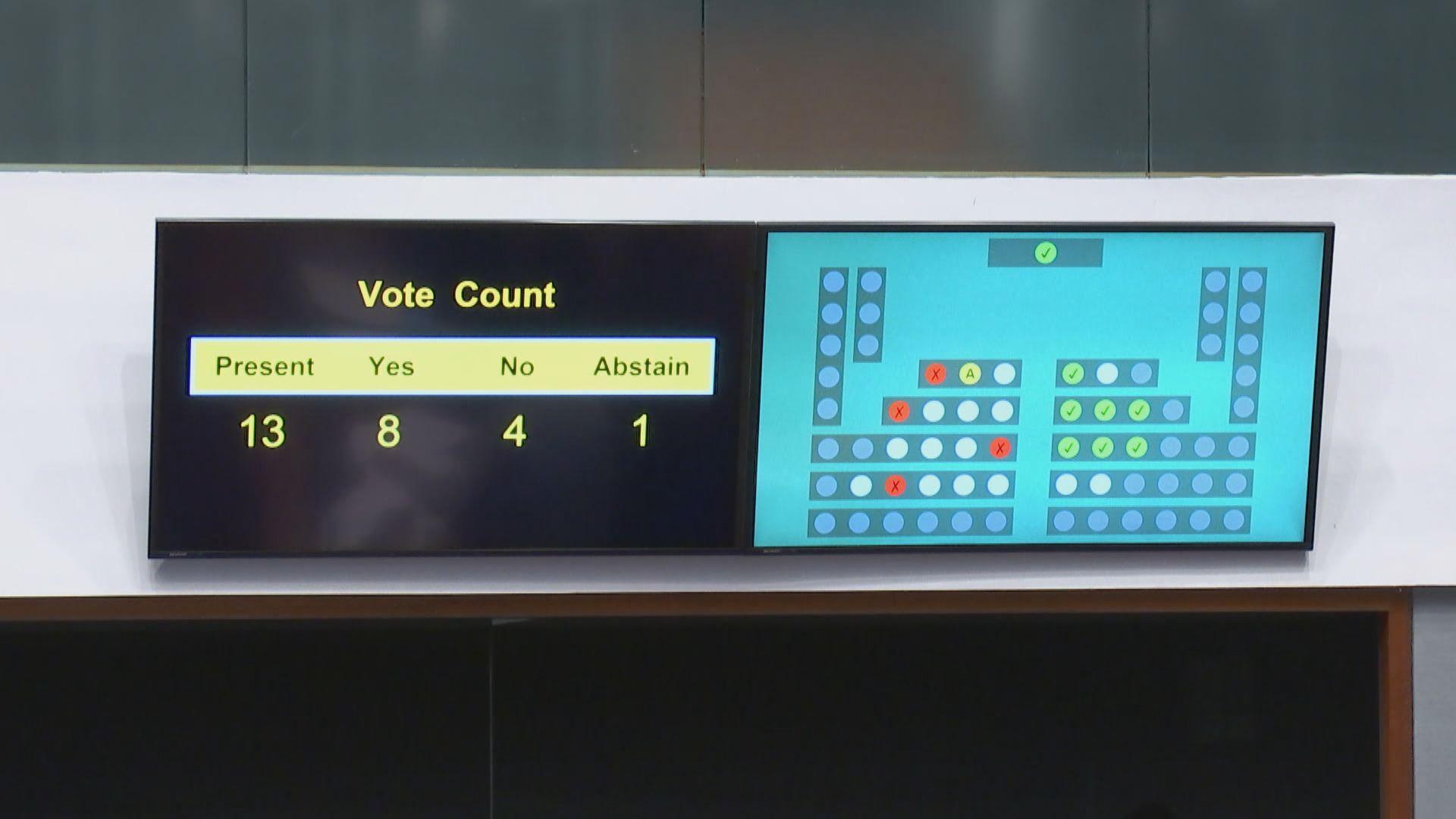 譚文豪要求港鐵公開831事件動議獲通過