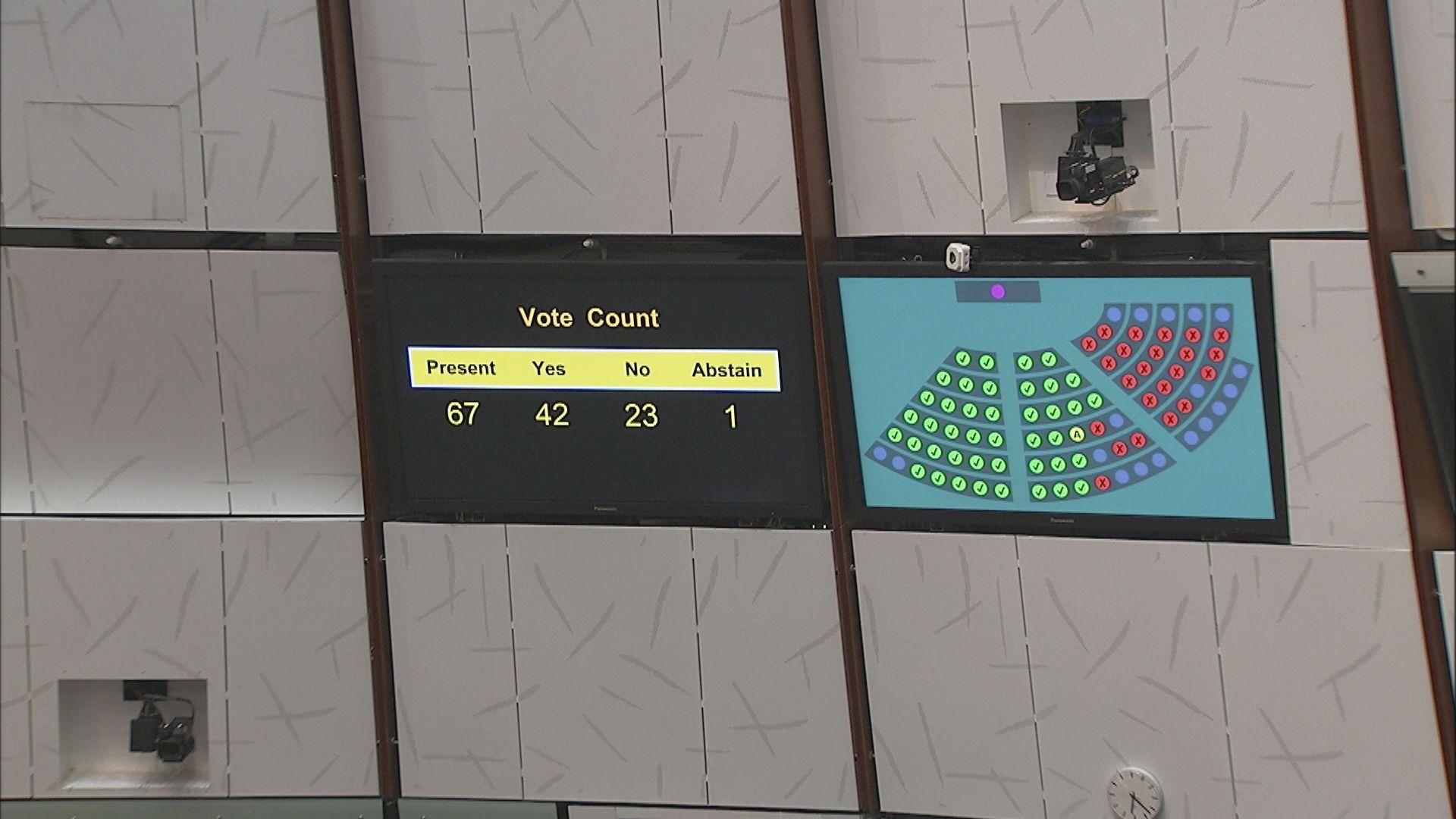 陳茂波:相信大部分市民於八月收到錢