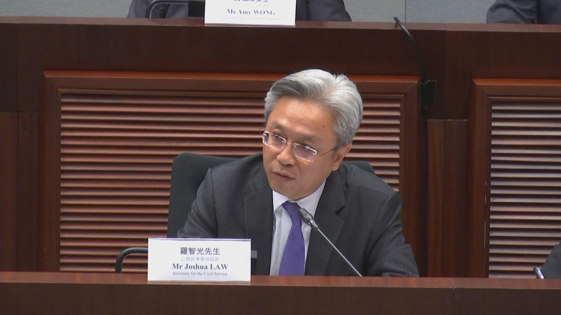 羅智光:公務員行使權力時需遵從基本法