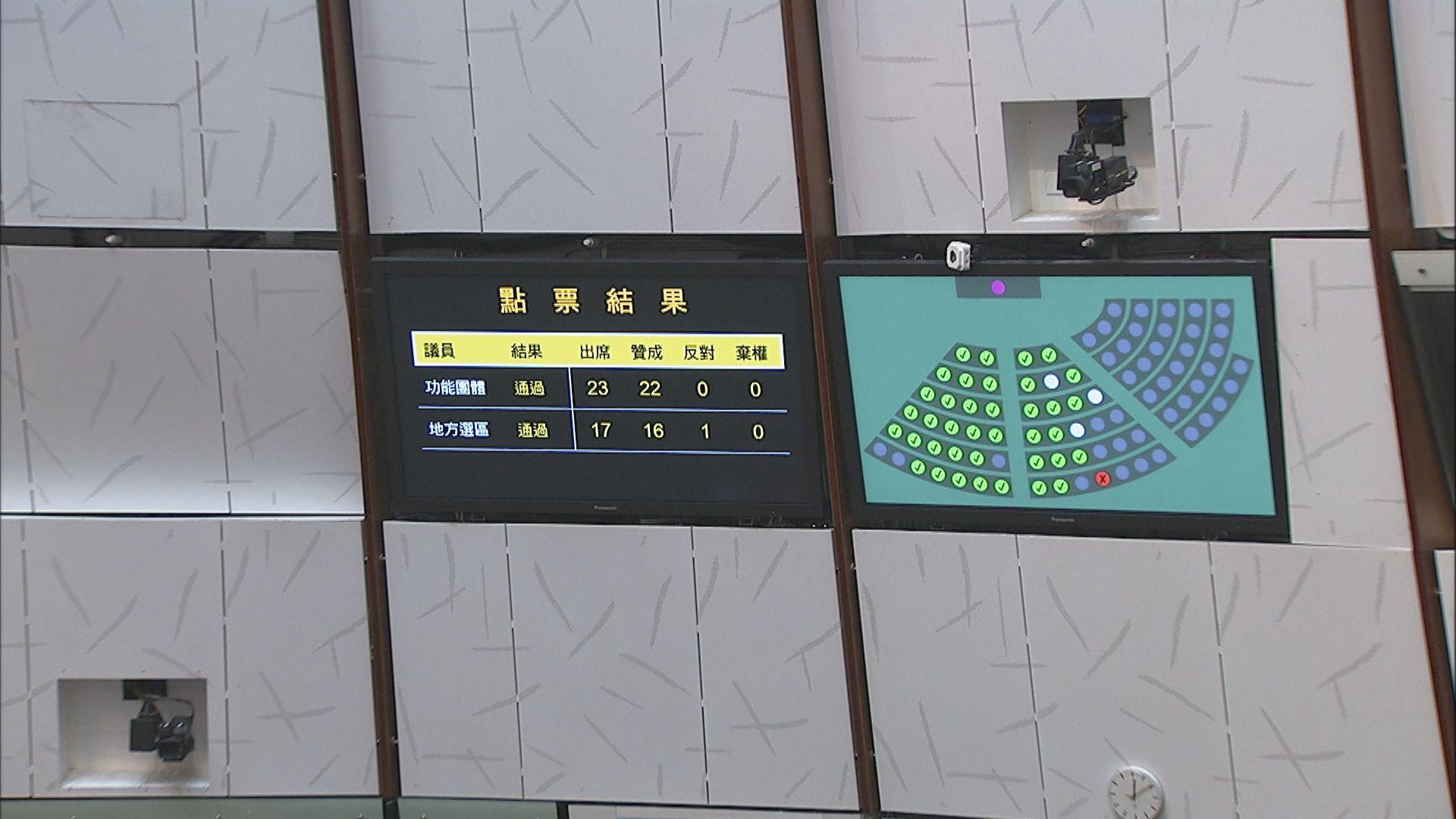 【一票反對】立法會通過修改議事規則 鄭松泰質疑多此一舉