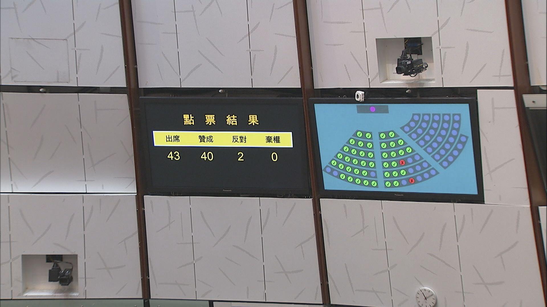 立法會二讀通過選舉修例 鄭松泰陳沛然反對