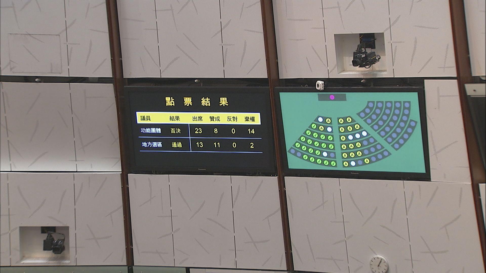 蔣麗芸提出設立新生代基金議案被否決