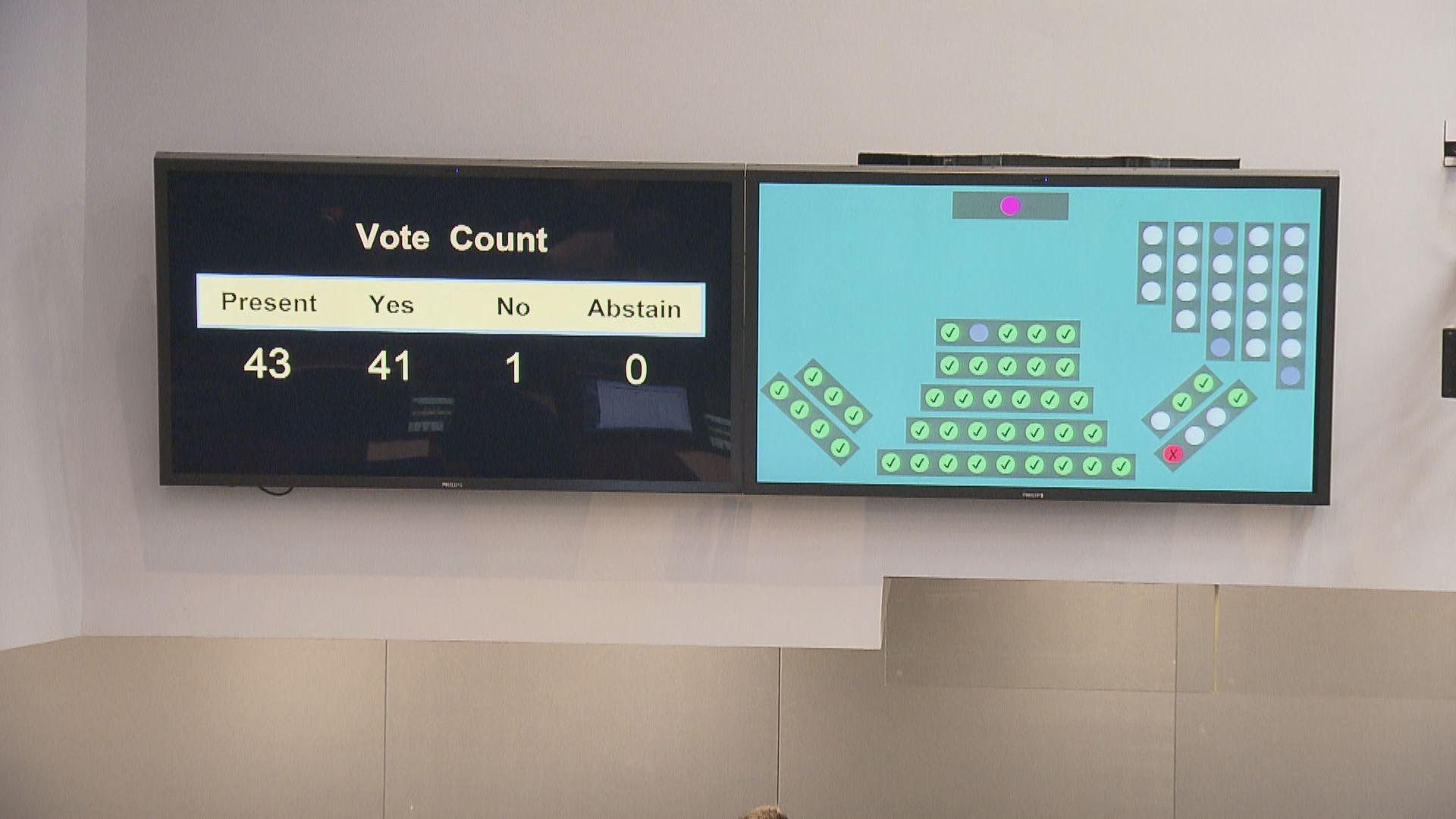 立法會41票贊成、1票反對 通過國歌條例草案