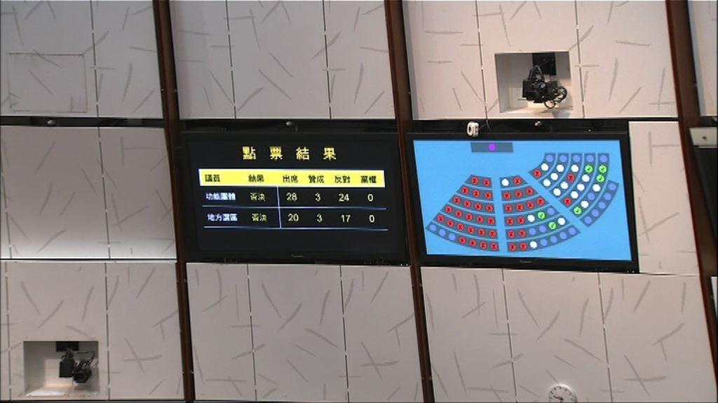 黃國健提出中止待續附屬法例辯論