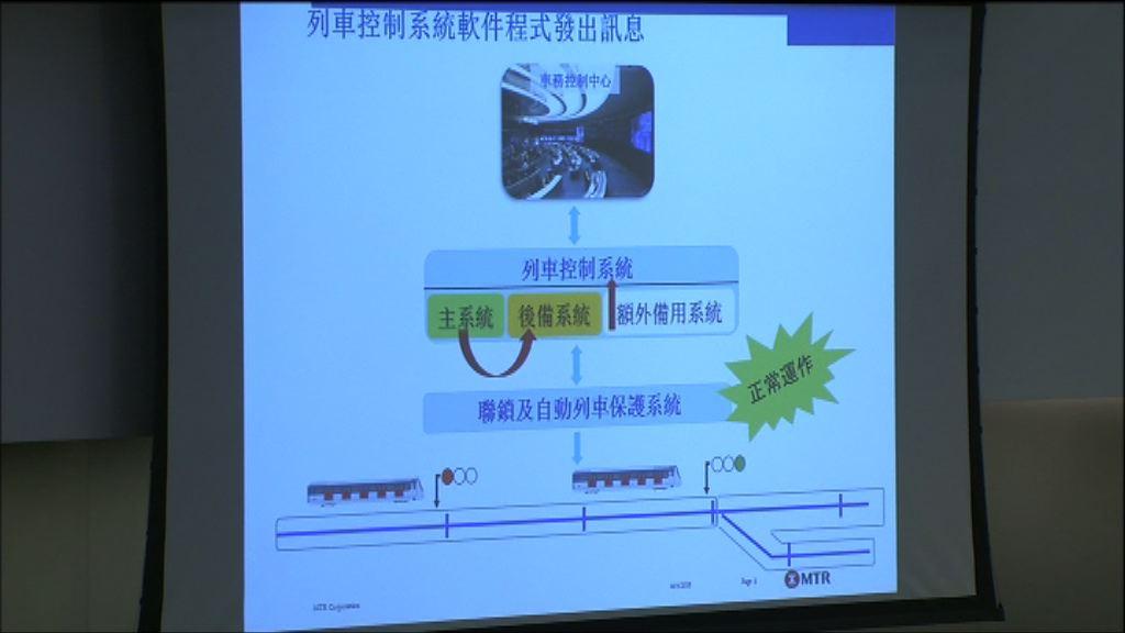 港鐵:東鐵停運兩小時跟更換訊號系統無關