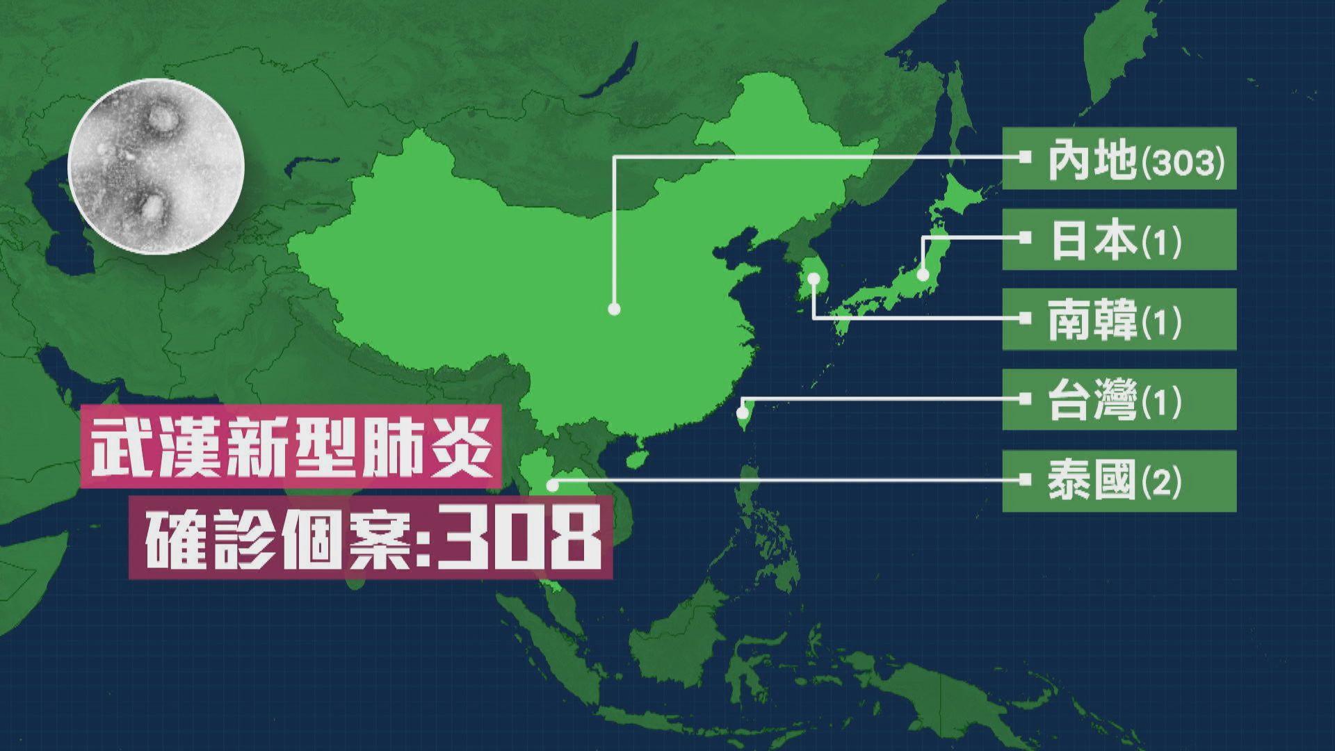 全球累計308宗武漢新型肺炎病例 河南出現首宗案例
