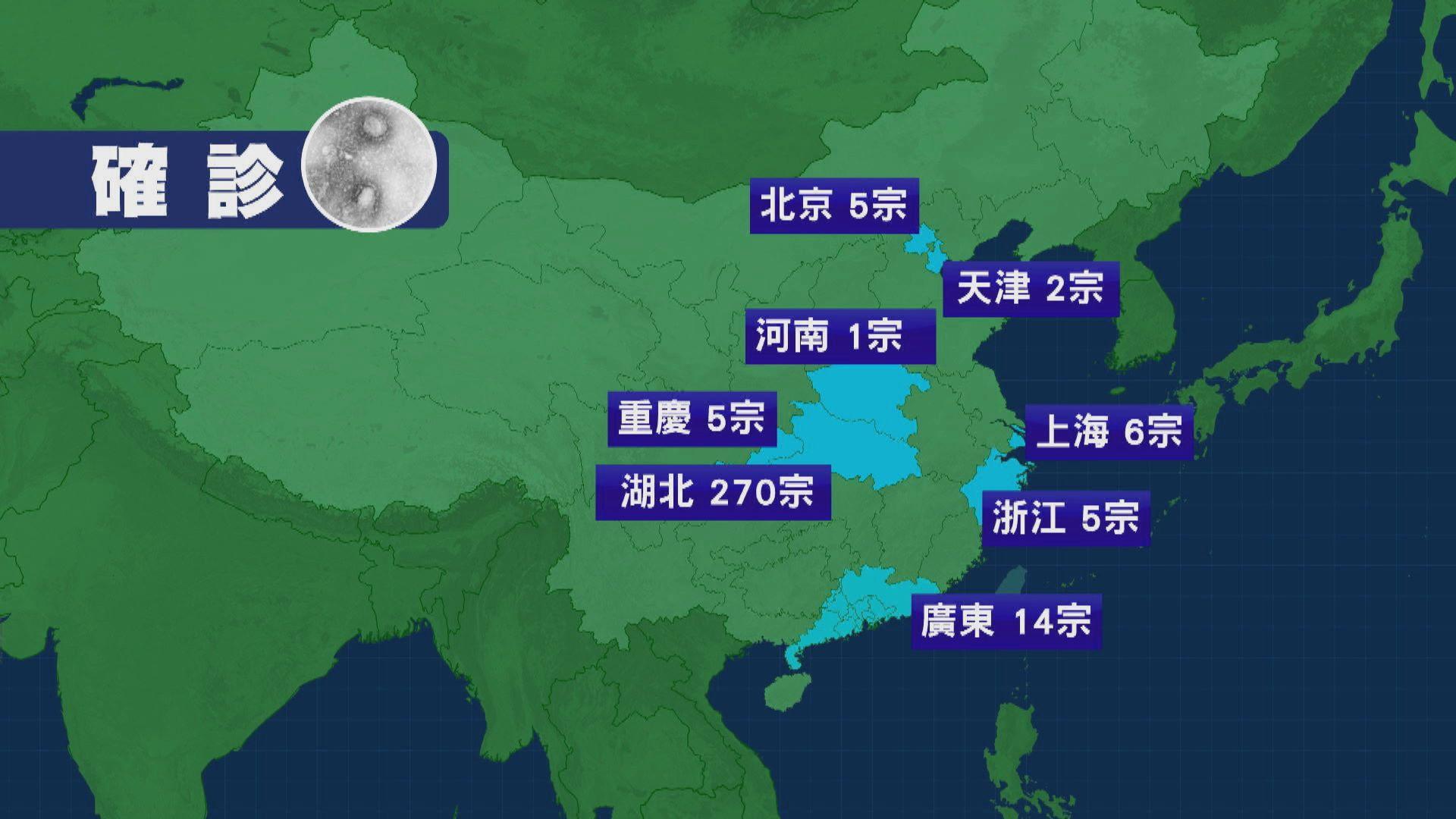 全球累計313宗武漢新型肺炎病例 重慶出現首宗案例