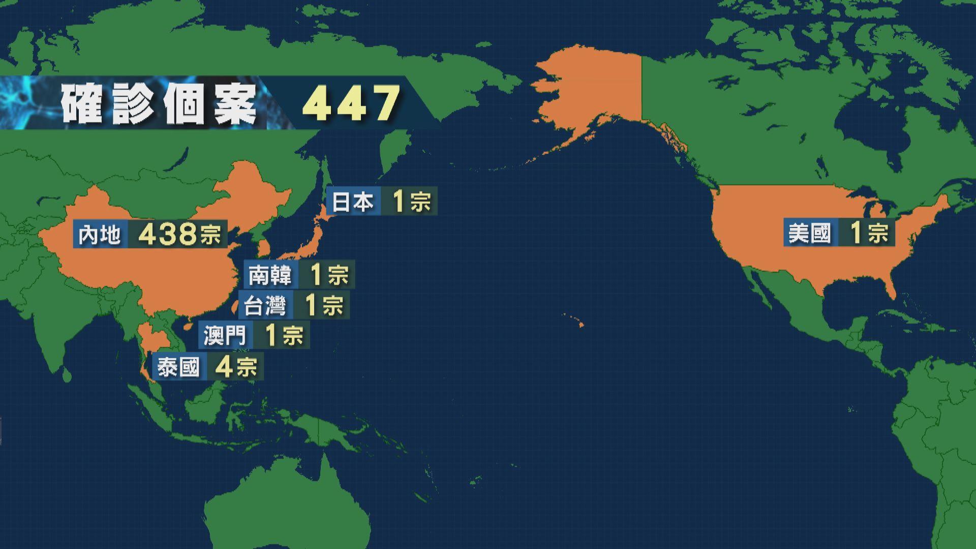 全球累計447宗武漢新型肺炎病例 美國出現首宗個案