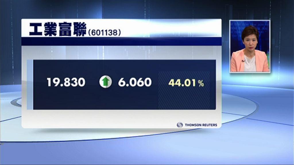 【獨角獸巨無霸】工業富聯首掛飆44%至停板