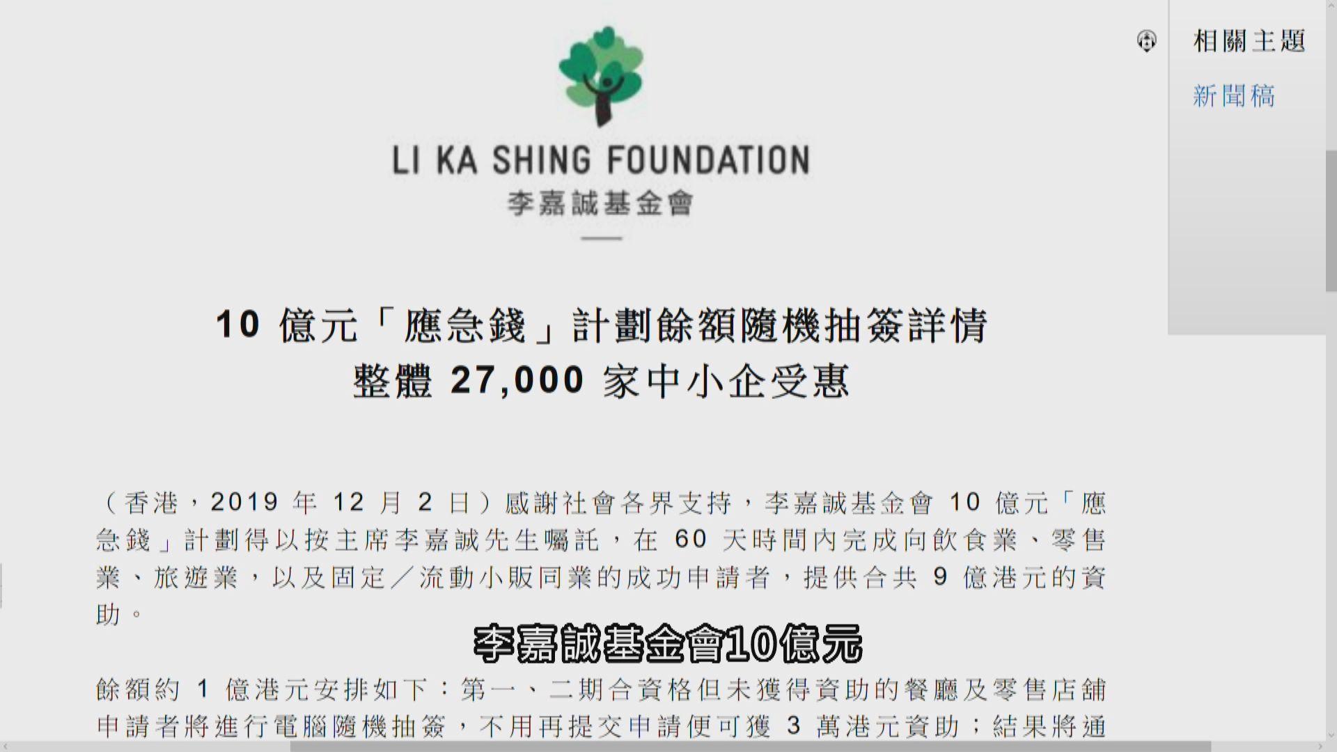 李嘉誠基金會應急錢計劃約2.7萬中小企受惠