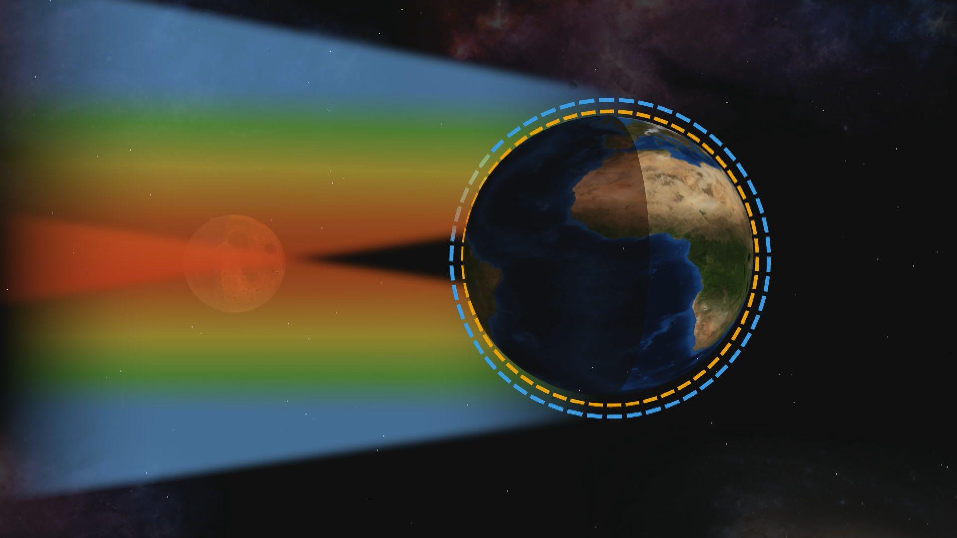 月全食及超級月亮將於明晚同時出現 可到東南面觀賞