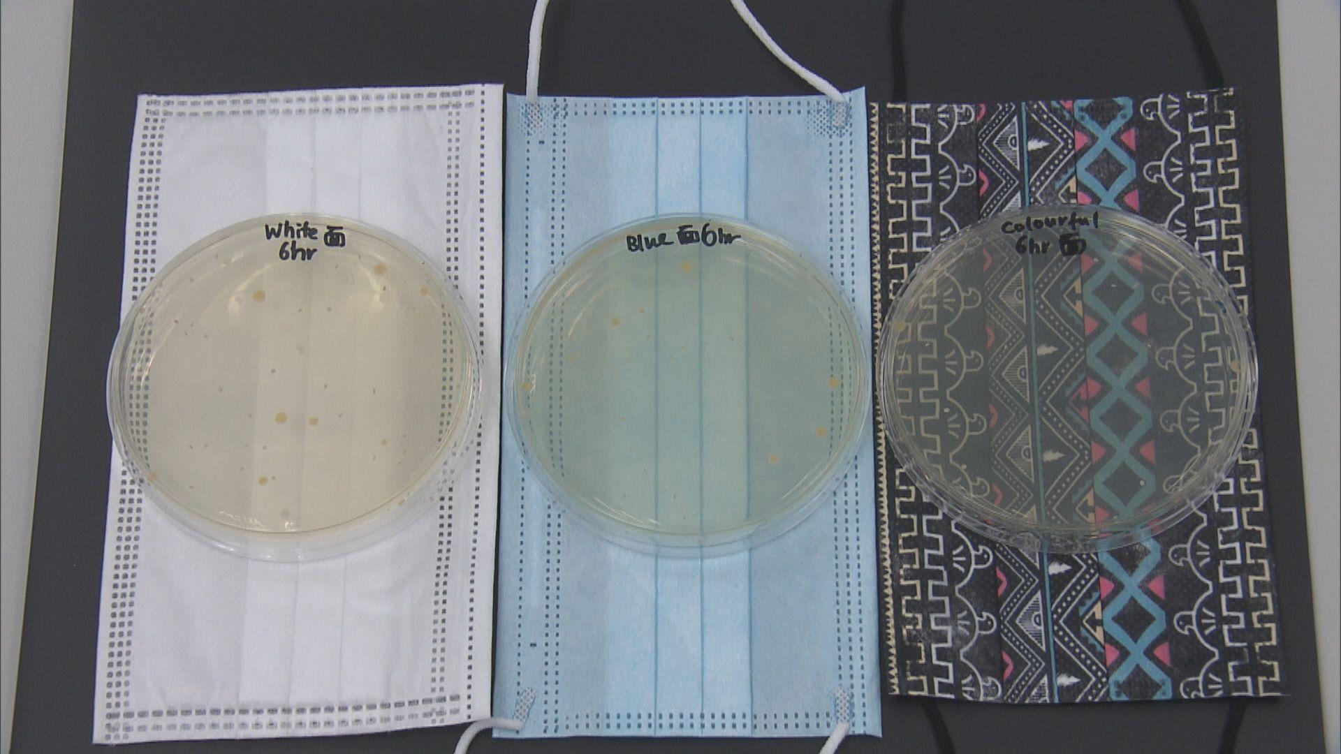 測試顯示印花口罩的彩色顏料不會助長細菌滋生