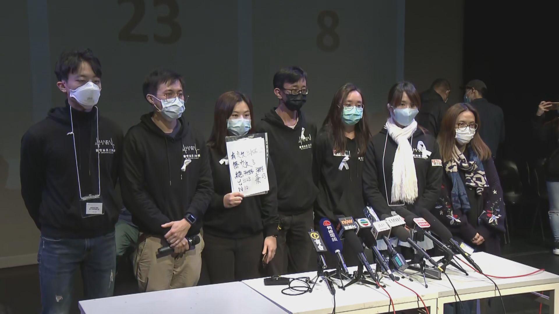 醫管局員工陣線因特首不出席談判宣布取消
