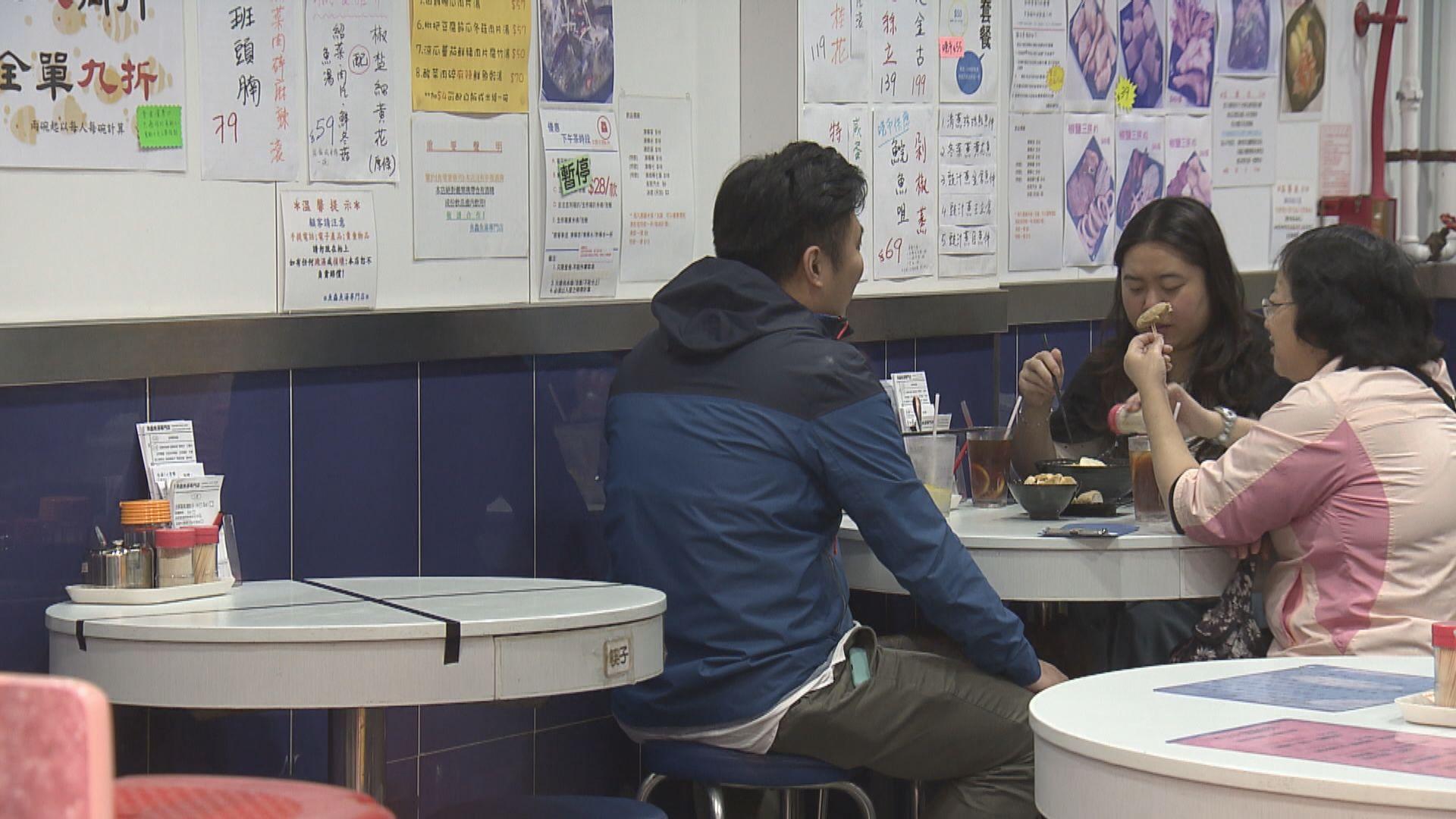 許樹昌: 食肆每枱人數可增至六至八人