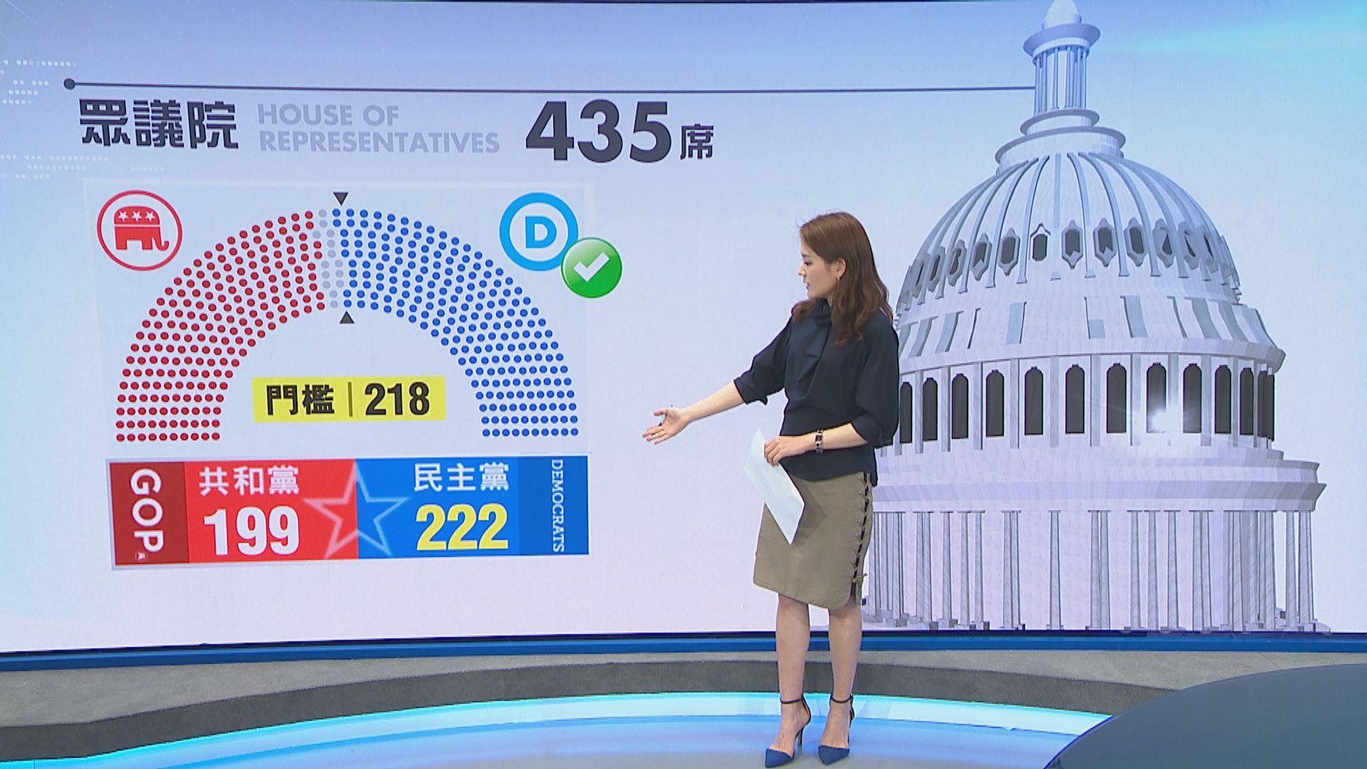 今次中期選舉被視為下屆大選的風向標