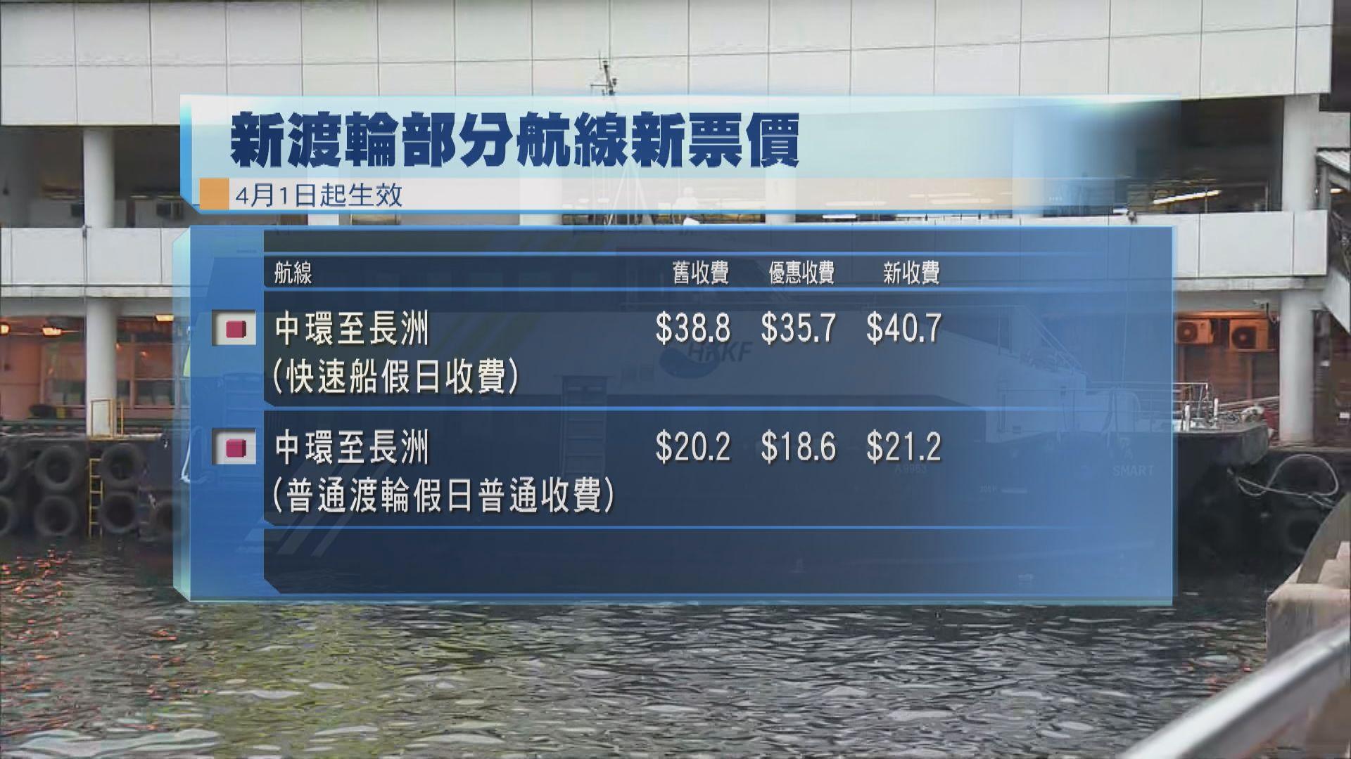 多條渡輪航線即日起加價 港鐵九五折取代八折優惠