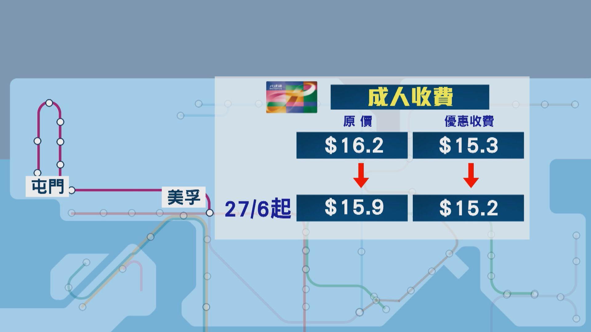 港鐵因應通脹修訂調整票價減幅至1.85%