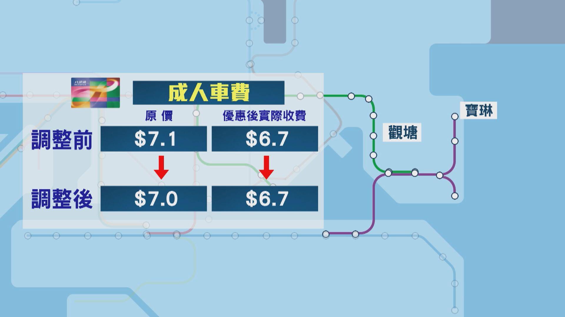 港鐵即日減價1.85%同時減優惠 有乘客指無甚幫助