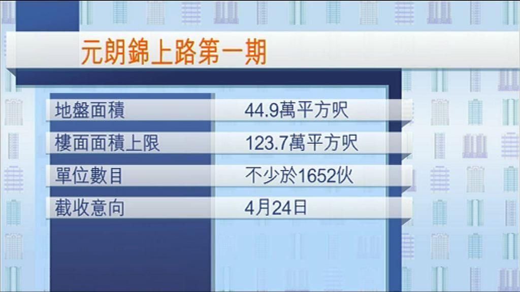 【周一截收意向】元朗錦上路項目料值55.6億