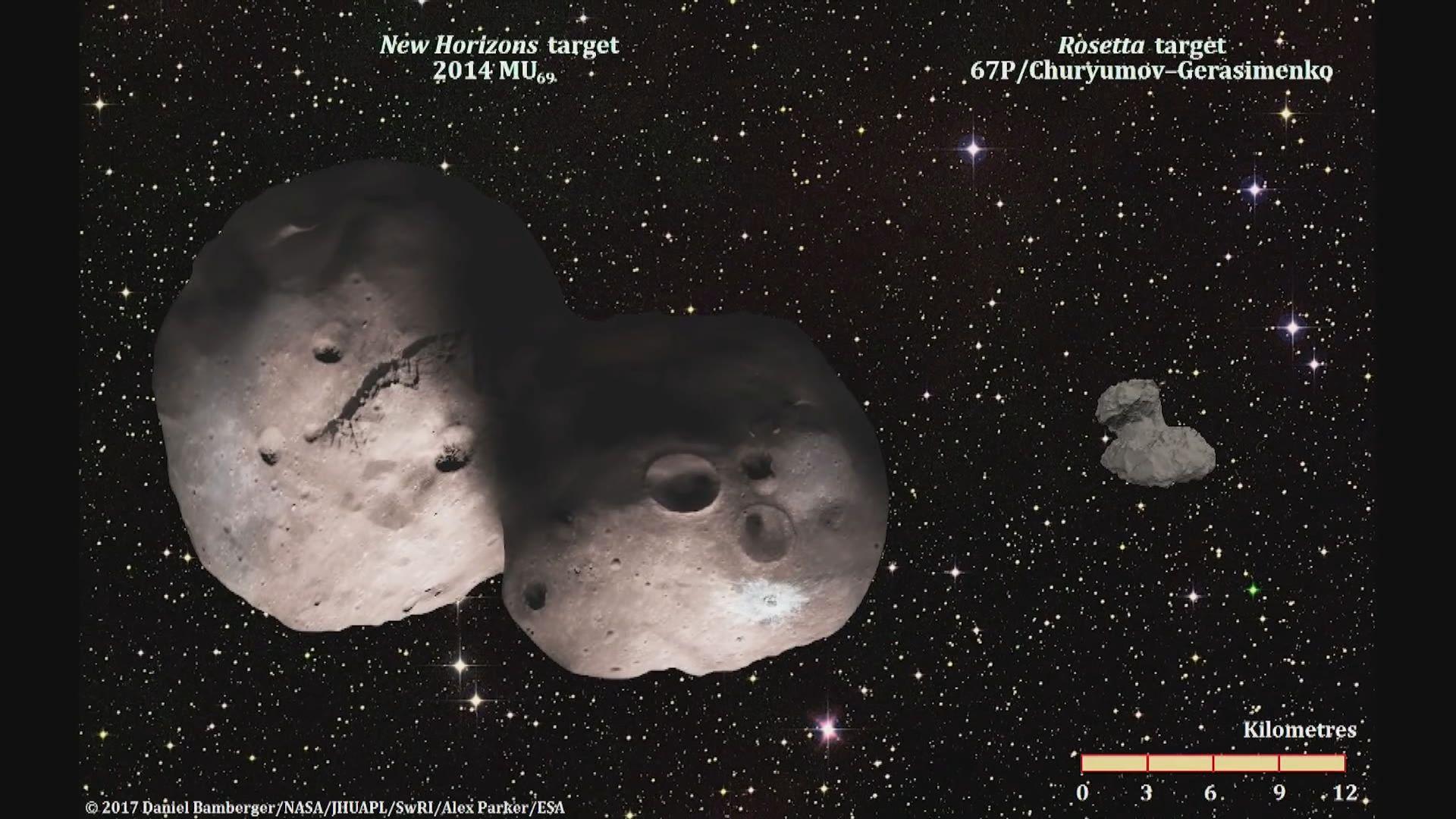 新視野號探索歷來最遙遠星體