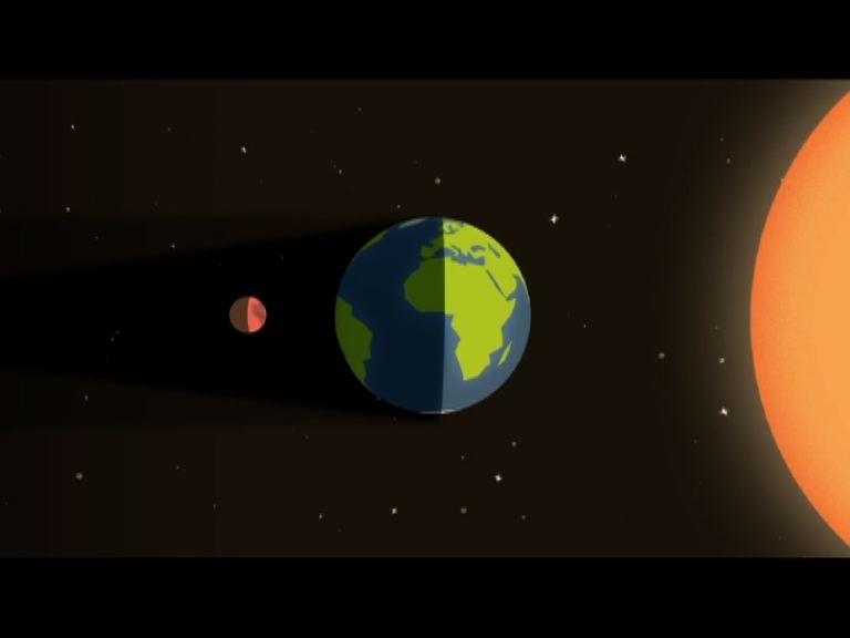 中秋節出現超級月亮月全蝕