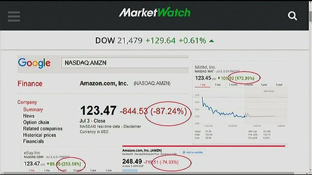 【未有影響交易】納斯達克錯誤顯示股份報價