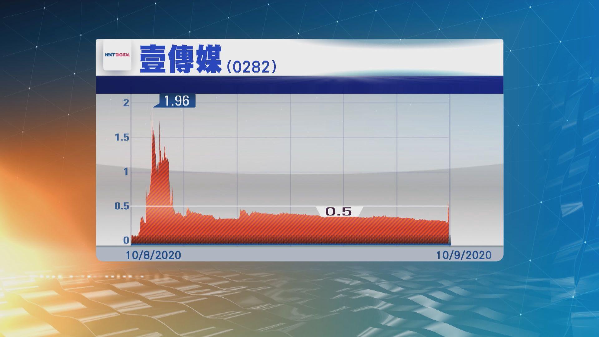 警拘15人疑操控壹傳媒股價 三天買賣股票1.3萬次
