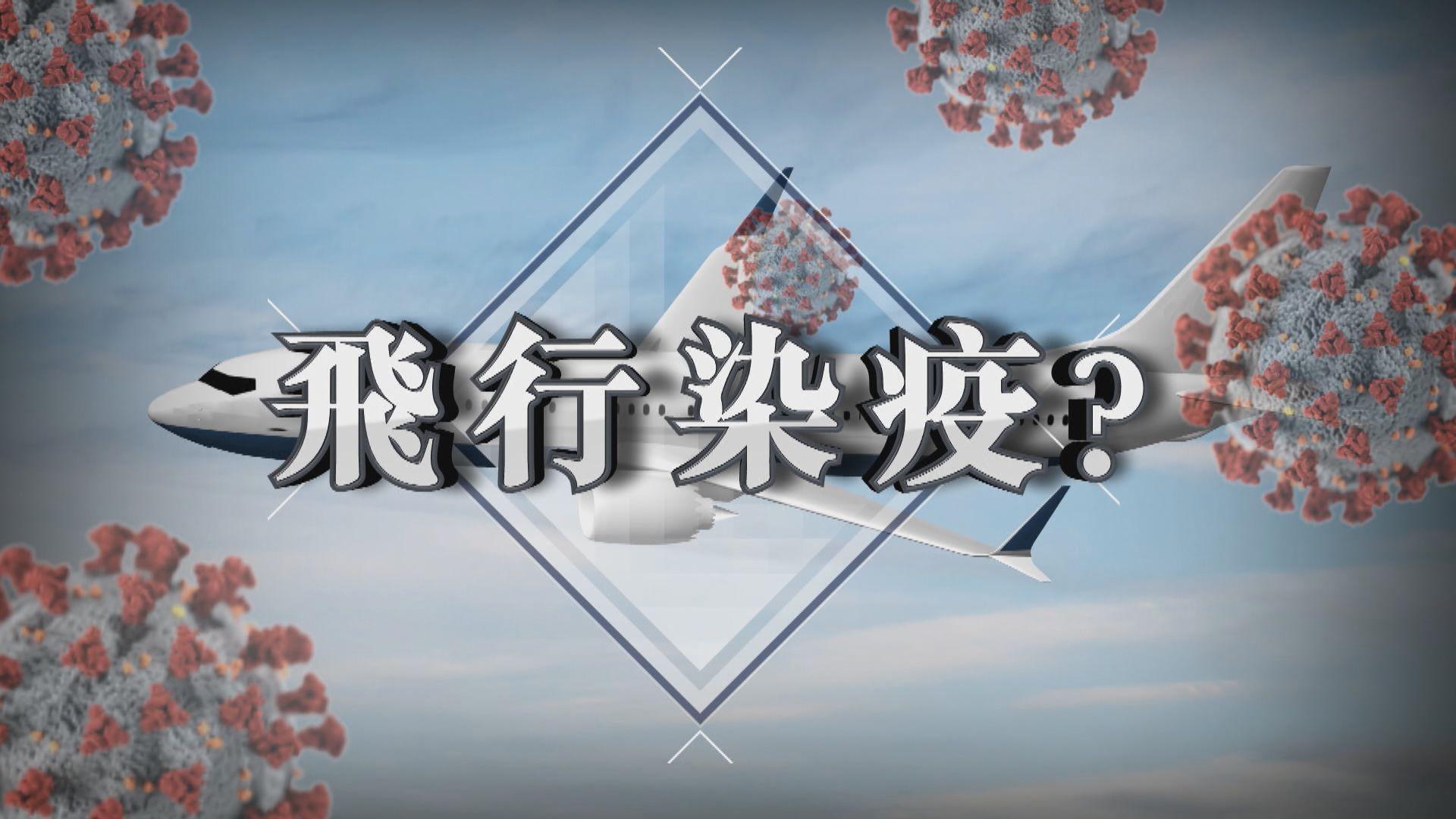 【新聞智庫】飛行染疫